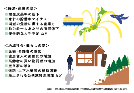 info_acf