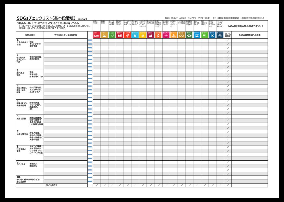 SDGsチェックリスト(基本段階版)